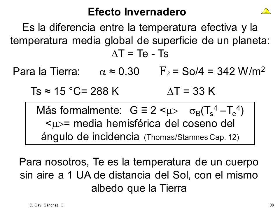 C. Gay, Sánchez, O.38 Efecto Invernadero Es la diferencia entre la temperatura efectiva y la temperatura media global de superficie de un planeta: T =