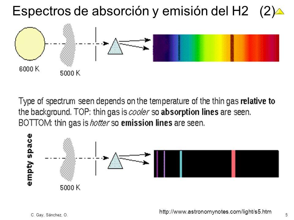 C. Gay, Sánchez, O.5 Espectros de absorción y emisión del H2 (2) http://www.astronomynotes.com/light/s5.htm