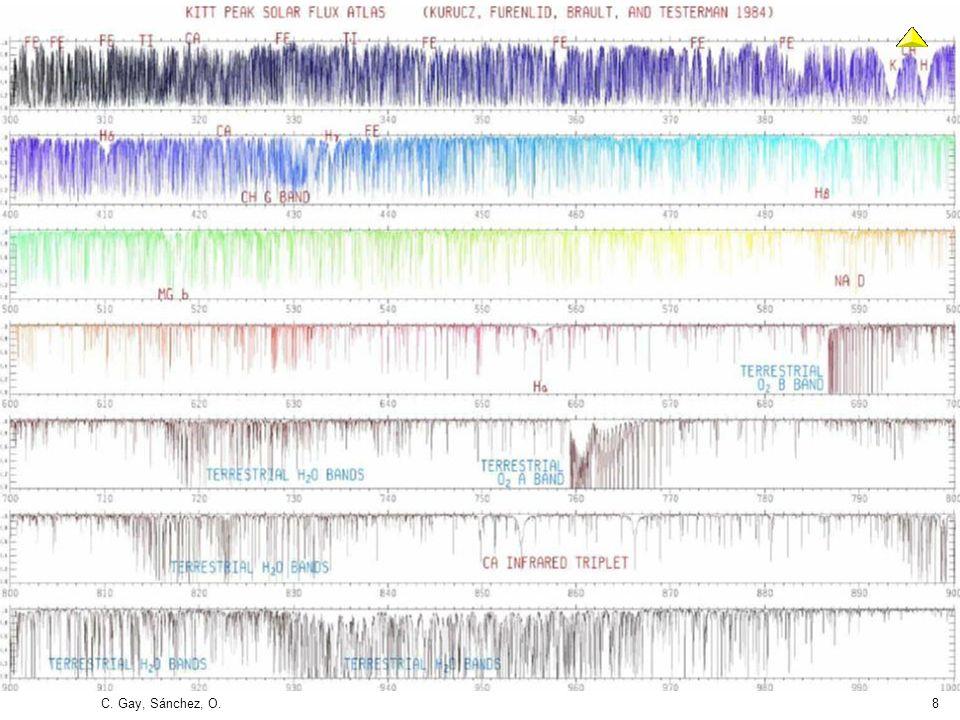 9 http://imagine.gsfc.nasa.gov/docs/science/know_l1/emspectrum.html Radiación en la superficie de la Tierra