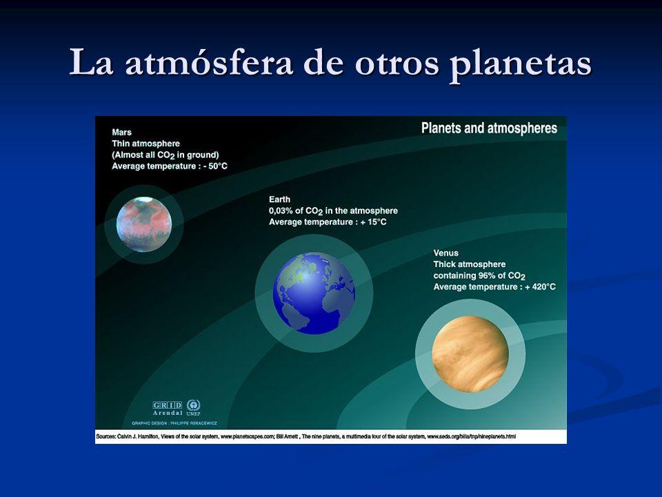 La atmósfera de otros planetas