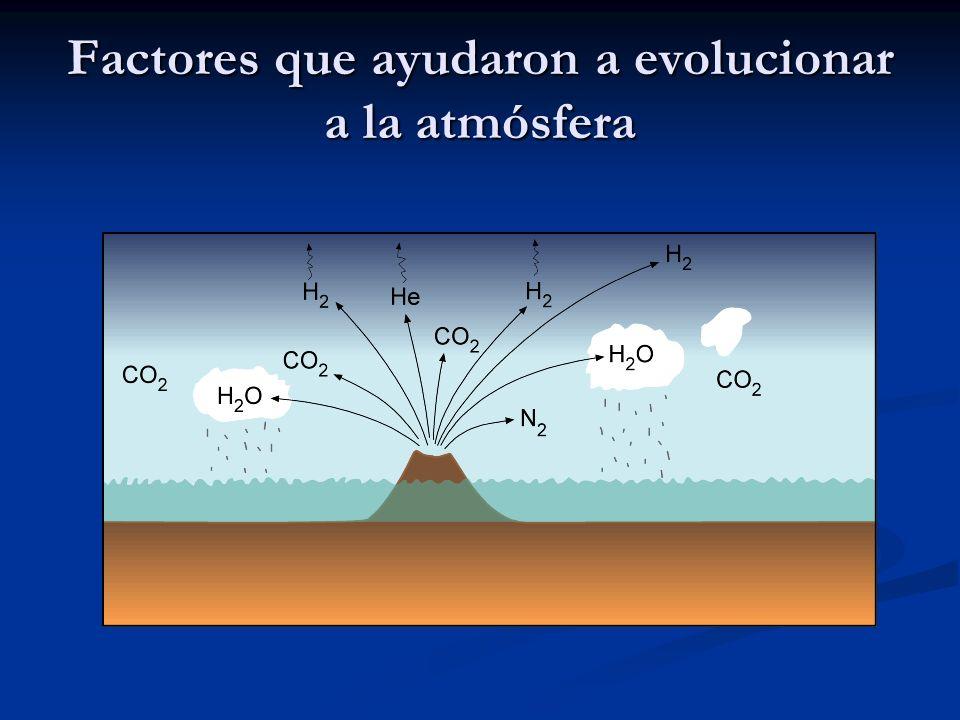Factores que ayudaron a evolucionar a la atmósfera