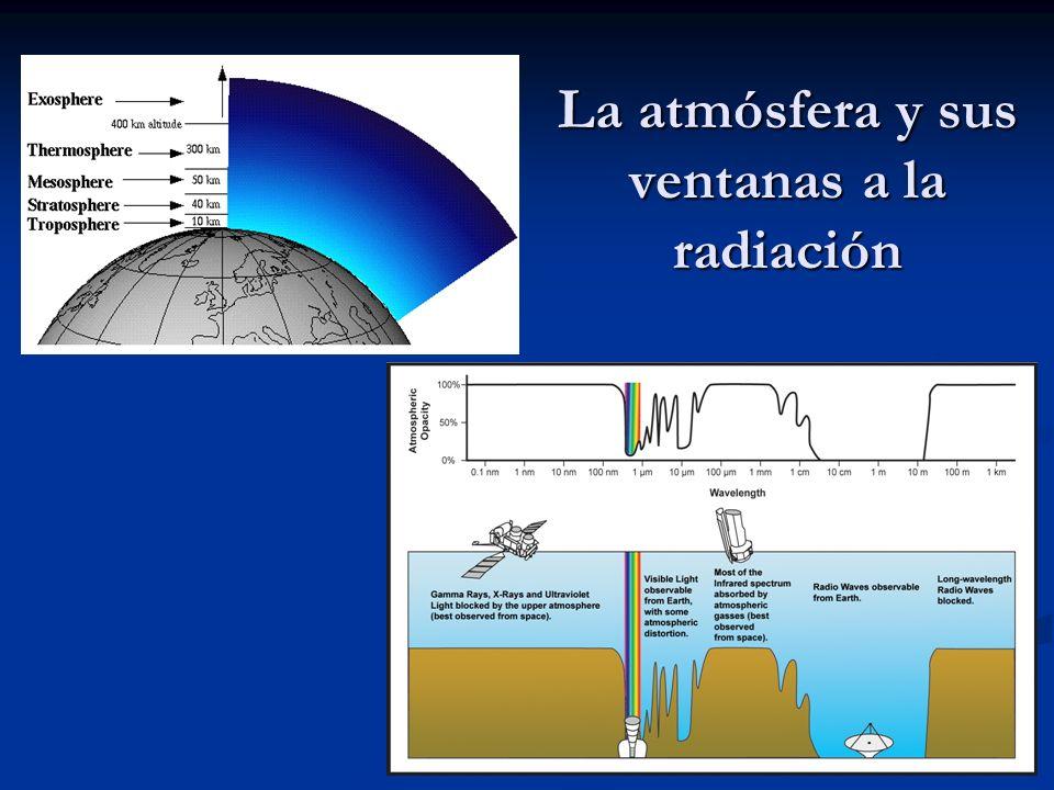 La atmósfera y sus ventanas a la radiación