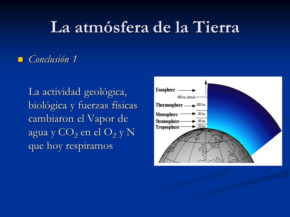 La atmósfera de la Tierra Conclusión 1 Conclusión 1 La actividad geológica, biológica y fuerzas físicas cambiaron el Vapor de agua y CO 2 en el O 2 y