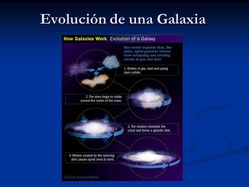Evolución de una Galaxia