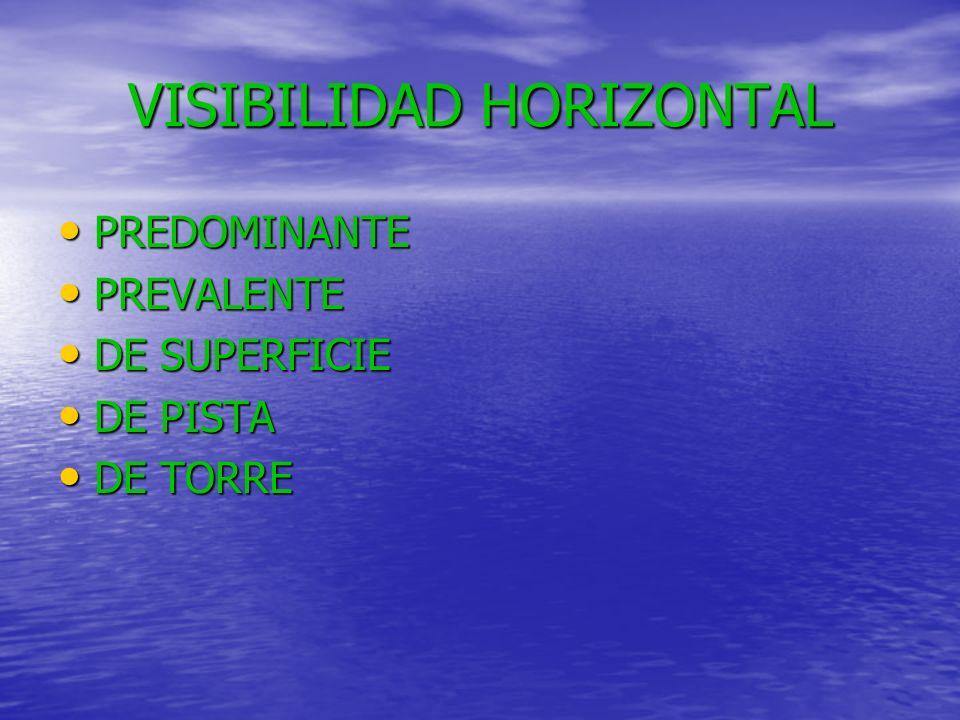 VISIBILIDAD VERTICAL SUPERIOR SUPERIOR