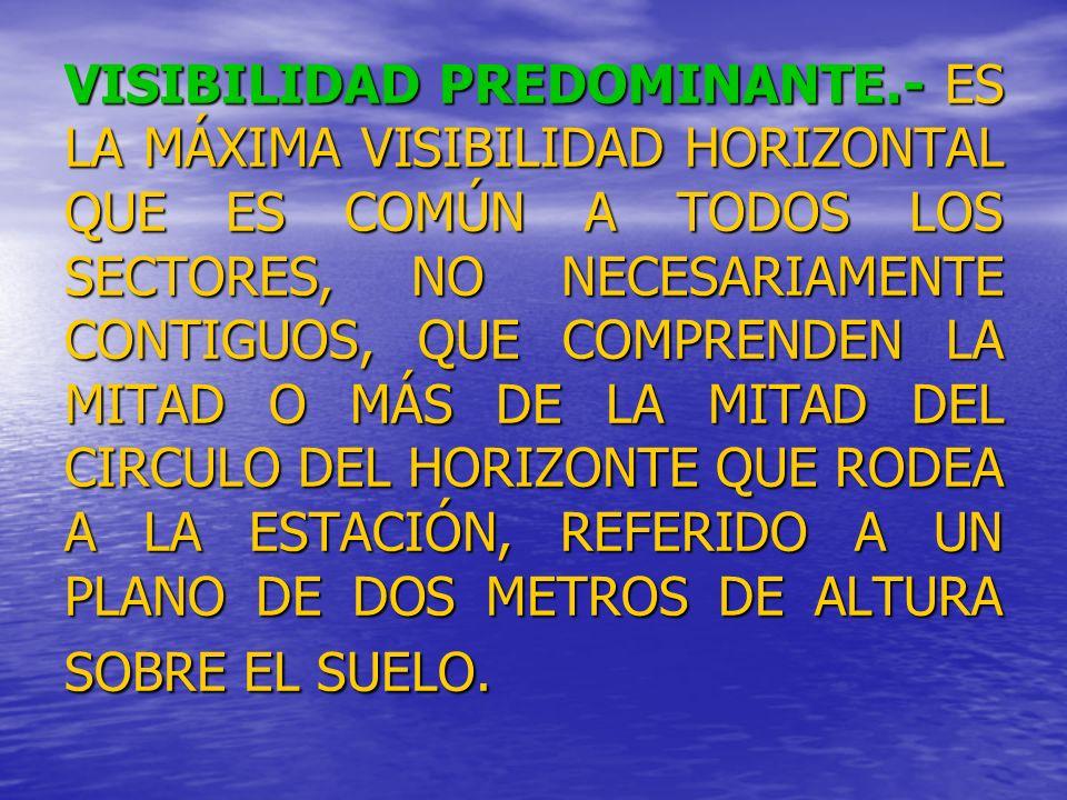 CIRCULO DEL HORIZONTE O CUADRANTES 1er. 2o. 3er. 4o.