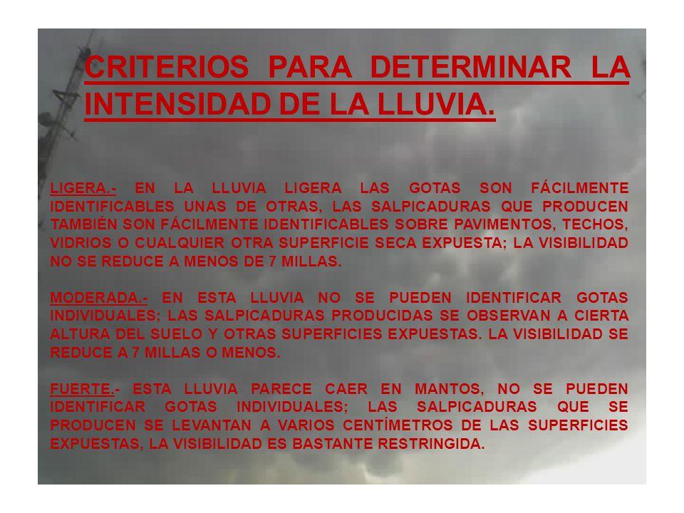 CRITERIOS PARA DETERMINAR LA INTENSIDAD DE LA LLUVIA. LIGERA.- EN LA LLUVIA LIGERA LAS GOTAS SON FÁCILMENTE IDENTIFICABLES UNAS DE OTRAS, LAS SALPICAD