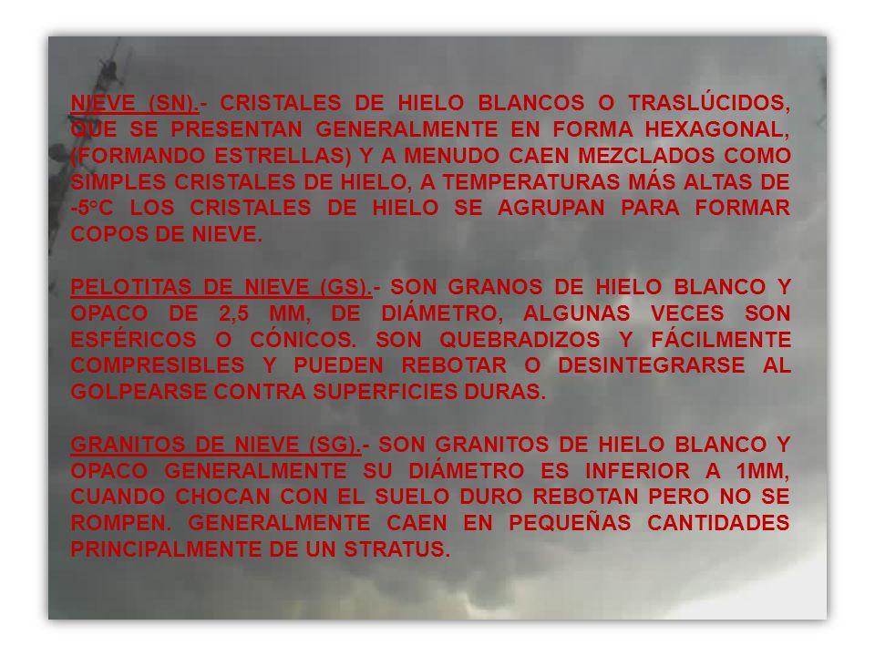 NIEVE (SN).- CRISTALES DE HIELO BLANCOS O TRASLÚCIDOS, QUE SE PRESENTAN GENERALMENTE EN FORMA HEXAGONAL, (FORMANDO ESTRELLAS) Y A MENUDO CAEN MEZCLADO