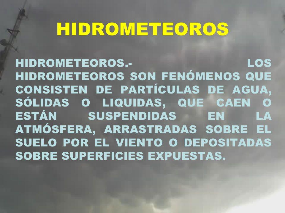 HIDROMETEOROS HIDROMETEOROS.- LOS HIDROMETEOROS SON FENÓMENOS QUE CONSISTEN DE PARTÍCULAS DE AGUA, SÓLIDAS O LIQUIDAS, QUE CAEN O ESTÁN SUSPENDIDAS EN