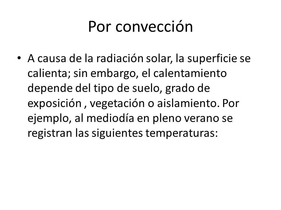 Por convección A causa de la radiación solar, la superficie se calienta; sin embargo, el calentamiento depende del tipo de suelo, grado de exposición,