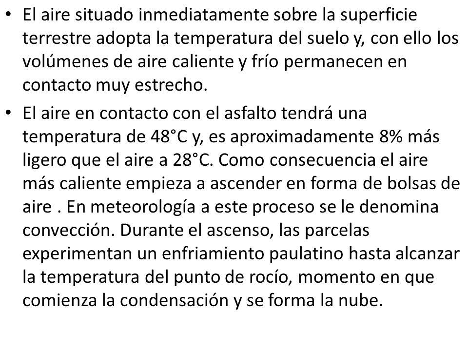 El aire situado inmediatamente sobre la superficie terrestre adopta la temperatura del suelo y, con ello los volúmenes de aire caliente y frío permane