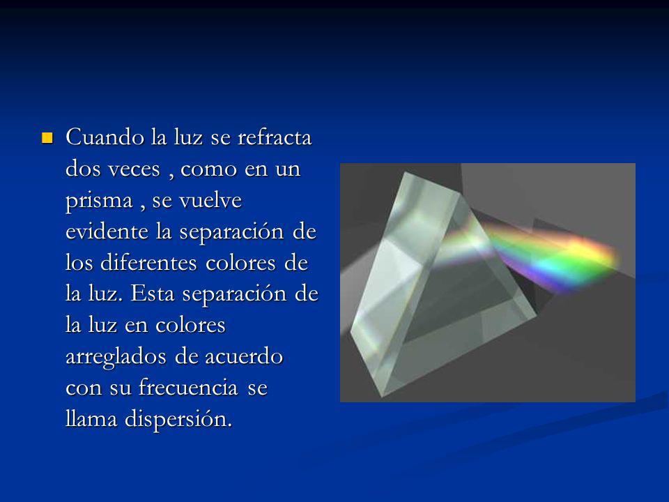 En la atmósfera Un fenómeno interesante donde se presenta el efecto de dispersión es el arco iris.