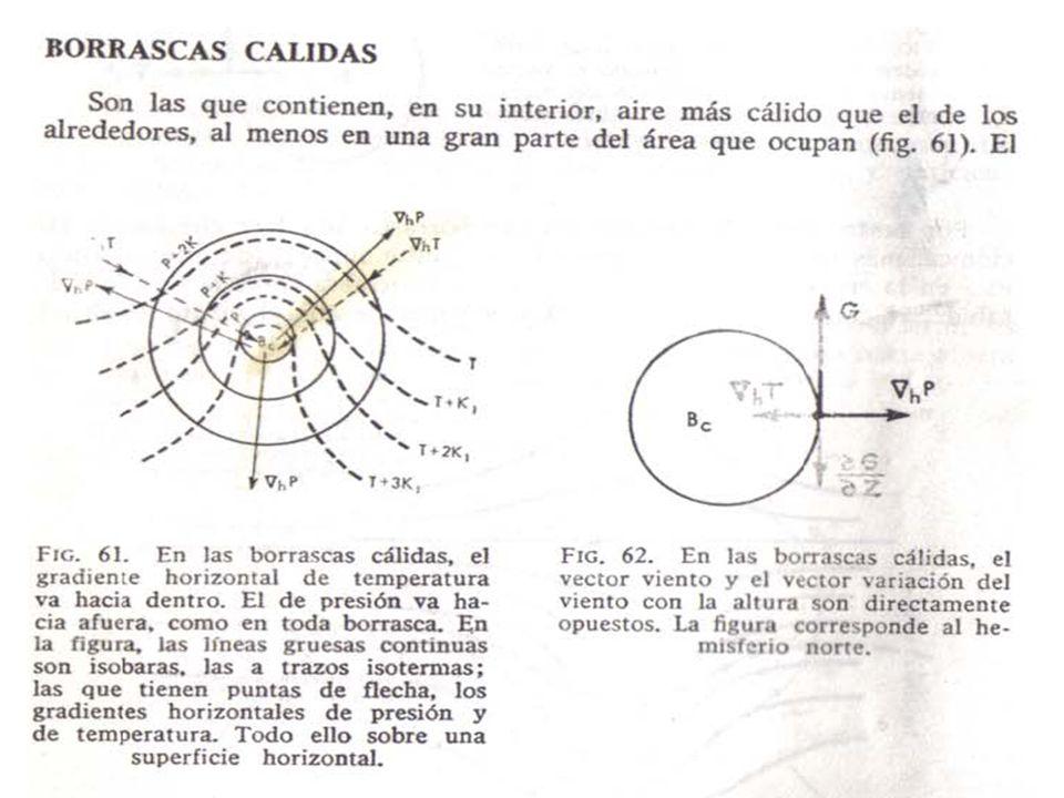 El movimiento de la atmósfera está definido por la resultante de todas las fuerzas que actúan sobre las parcelas de aire en un momento dado.
