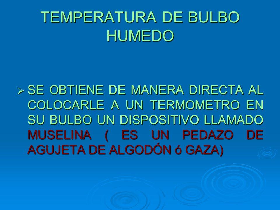 PARAMETROS QUE SE OBTIENEN DE LA HUMEDAD TEMPERATURA DE BULBO HUMEDO ( Tw ) TEMPERATURA DE BULBO HUMEDO ( Tw ) TEMPERATURA DE PUNTO DE ROCIO ( Td ) TE