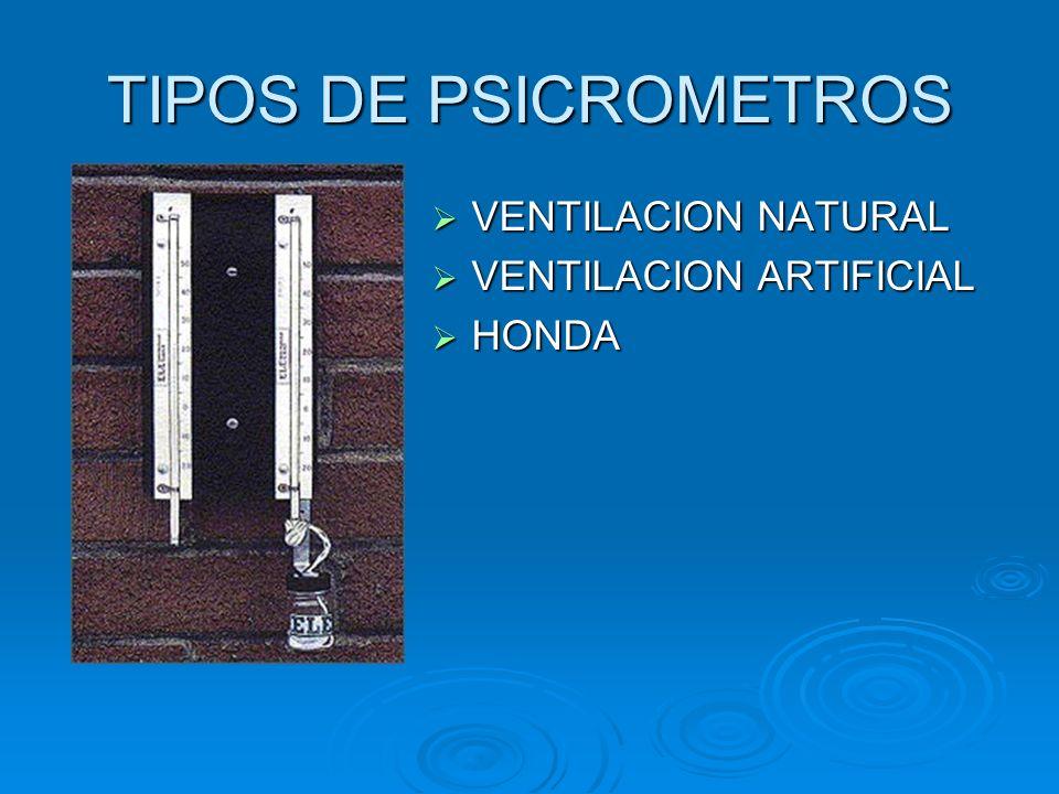 TIPOS DE PSICROMETROS VENTILACION NATURAL VENTILACION NATURAL VENTILACION ARTIFICIAL VENTILACION ARTIFICIAL HONDA HONDA