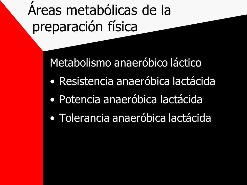 Áreas metabólicas de la preparación física Metabolismo anaeróbico láctico Resistencia anaeróbica lactácida Potencia anaeróbica lactácida Tolerancia an