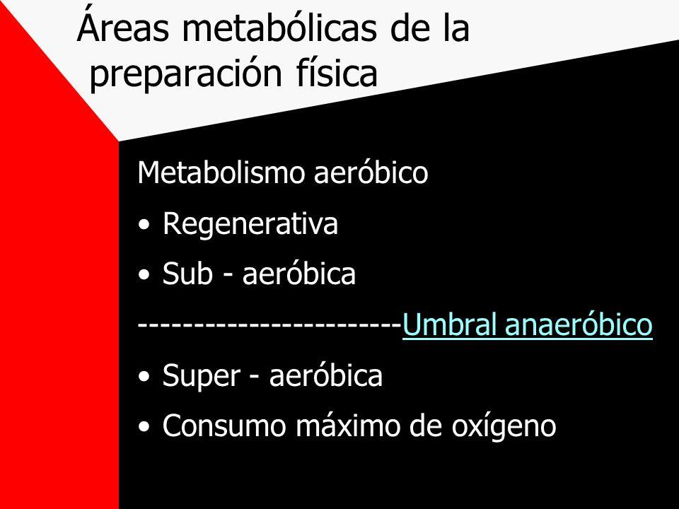 Áreas metabólicas de la preparación física Metabolismo aeróbico Regenerativa Sub - aeróbica ------------------------Umbral anaeróbico Super - aeróbica