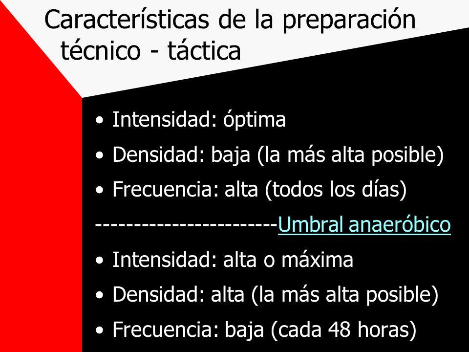 Características de la preparación técnico - táctica Intensidad: óptima Densidad: baja (la más alta posible) Frecuencia: alta (todos los días) --------