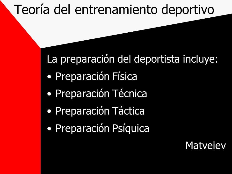 Teoría del entrenamiento deportivo La preparación del deportista incluye: Preparación Física Preparación Técnica Preparación Táctica Preparación Psíqu