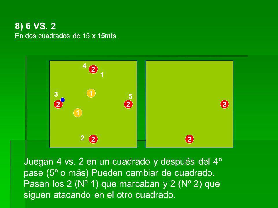2 2 1 1 22 2 2 1 2 3 4 5 8) 6 VS. 2 En dos cuadrados de 15 x 15mts. Juegan 4 vs. 2 en un cuadrado y después del 4º pase (5º o más) Pueden cambiar de c