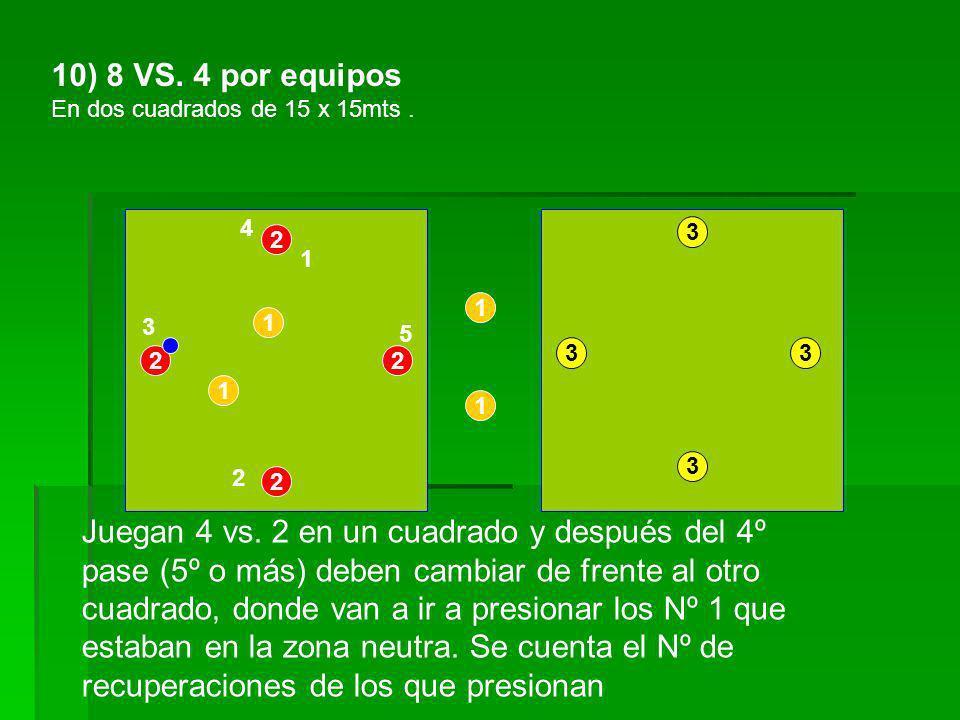 10) 8 VS. 4 por equipos En dos cuadrados de 15 x 15mts. 3 1 1 22 2 2 1 2 3 4 5 1 1 3 3 3 Juegan 4 vs. 2 en un cuadrado y después del 4º pase (5º o más