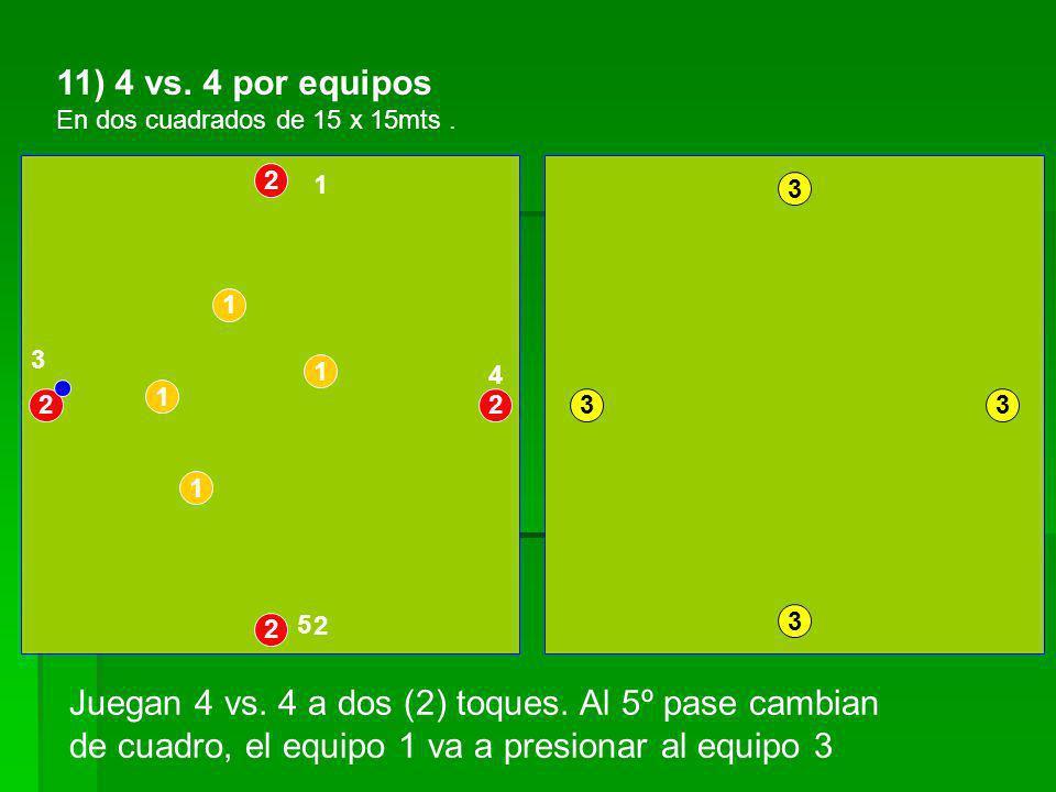 11) 4 vs. 4 por equipos En dos cuadrados de 15 x 15mts. 3 1 1 22 2 2 1 1 3 3 3 1 2 3 4 5 Juegan 4 vs. 4 a dos (2) toques. Al 5º pase cambian de cuadro