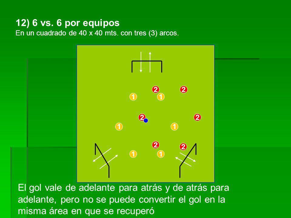 12) 6 vs. 6 por equipos En un cuadrado de 40 x 40 mts. con tres (3) arcos. 2 11 11 11 22 2 2 2 El gol vale de adelante para atrás y de atrás para adel
