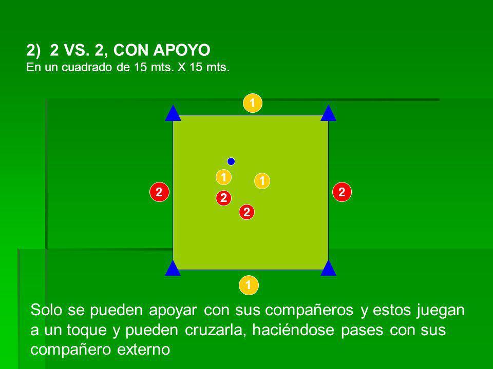 2) 2 VS. 2, CON APOYO En un cuadrado de 15 mts. X 15 mts. 1 1 2 2 1 1 22 Solo se pueden apoyar con sus compañeros y estos juegan a un toque y pueden c