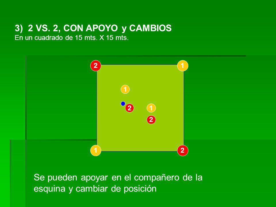 3) 2 VS. 2, CON APOYO y CAMBIOS En un cuadrado de 15 mts. X 15 mts. 1 12 2 1 12 2 Se pueden apoyar en el compañero de la esquina y cambiar de posición
