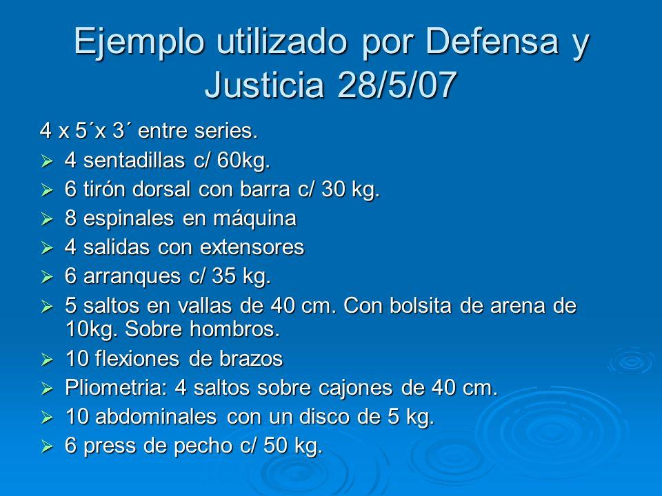 Ejemplo utilizado por Defensa y Justicia 28/5/07 4 x 5´x 3´ entre series. 4 sentadillas c/ 60kg. 4 sentadillas c/ 60kg. 6 tirón dorsal con barra c/ 30
