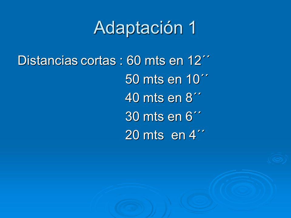 Adaptación 1 Distancias cortas : 60 mts en 12´´ 50 mts en 10´´ 50 mts en 10´´ 40 mts en 8´´ 40 mts en 8´´ 30 mts en 6´´ 30 mts en 6´´ 20 mts en 4´´ 20