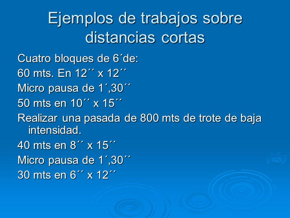 Ejemplos de trabajos sobre distancias cortas Cuatro bloques de 6´de: 60 mts. En 12´´ x 12´´ Micro pausa de 1´,30´´ 50 mts en 10´´ x 15´´ Realizar una