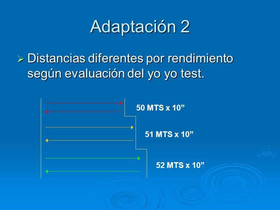 Adaptación 3 Recorridos de ida y vuelta por puesto o rendimiento 22 mts x 10 (centrales y centro delanteros) 24 mts x 10 (volantes y delanteros extremos) 52 mts x 10 (marcadores de punta y carrileros)