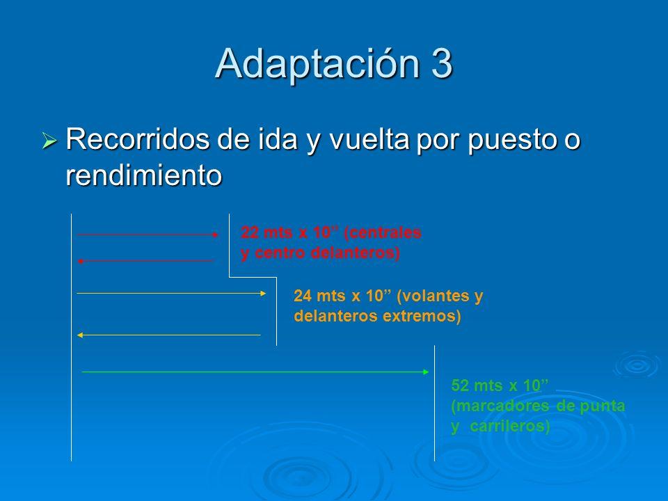Adaptación 3 Recorridos de ida y vuelta por puesto o rendimiento 22 mts x 10 (centrales y centro delanteros) 24 mts x 10 (volantes y delanteros extrem