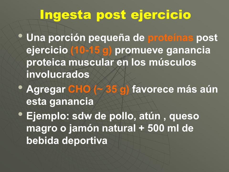 Ingesta post ejercicio Una porción pequeña de proteínas post ejercicio (10-15 g) promueve ganancia proteica muscular en los músculos involucrados Agre