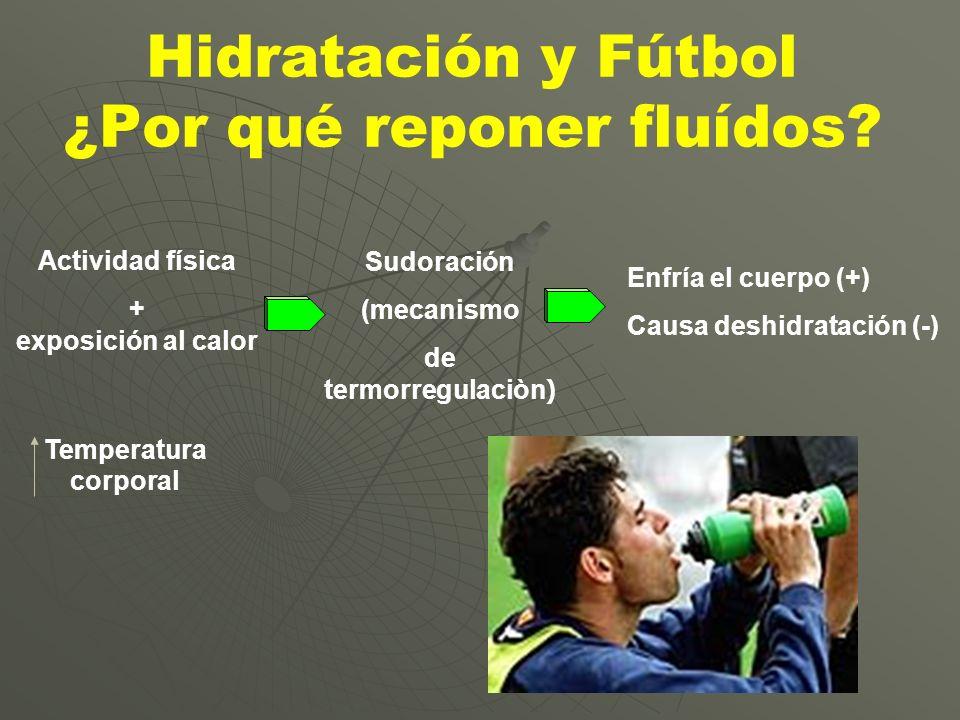 Actividad física + exposición al calor Sudoración (mecanismo de termorregulaciòn ) Enfría el cuerpo (+) Causa deshidratación (-) Hidratación y Fútbol