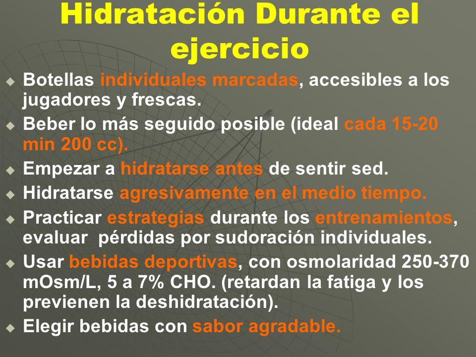 Hidratación Durante el ejercicio Botellas individuales marcadas, accesibles a los jugadores y frescas. Beber lo más seguido posible (ideal cada 15-20