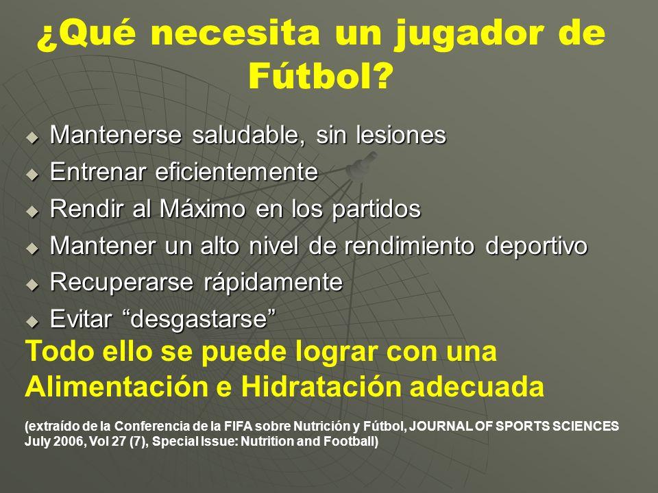 ¿Qué necesita un jugador de Fútbol? Mantenerse saludable, sin lesiones Mantenerse saludable, sin lesiones Entrenar eficientemente Entrenar eficienteme