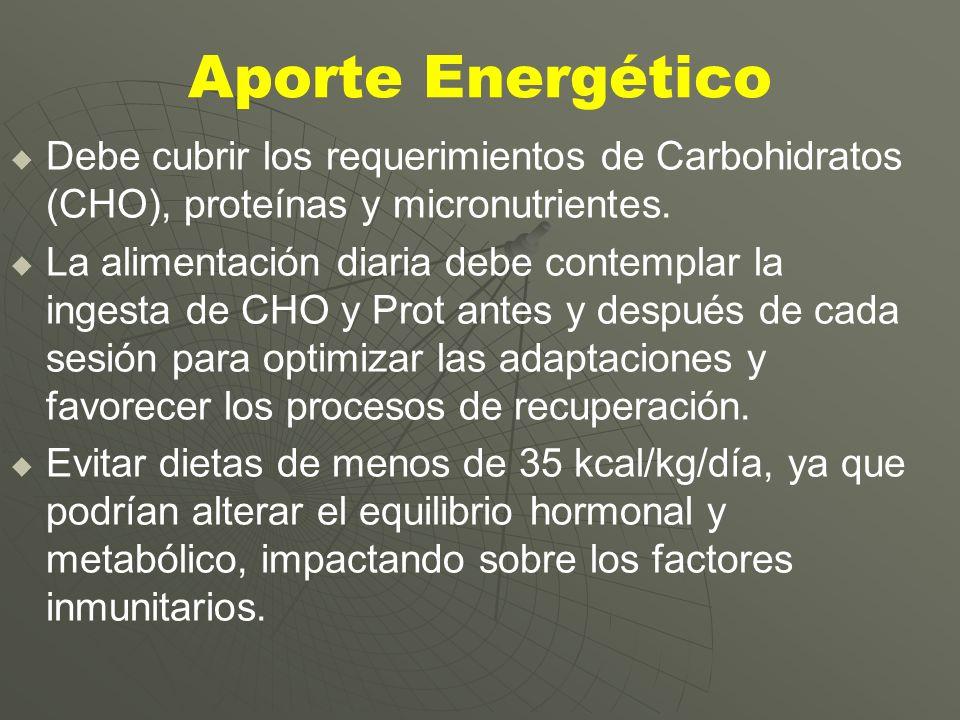 Aporte Energético Debe cubrir los requerimientos de Carbohidratos (CHO), proteínas y micronutrientes. La alimentación diaria debe contemplar la ingest