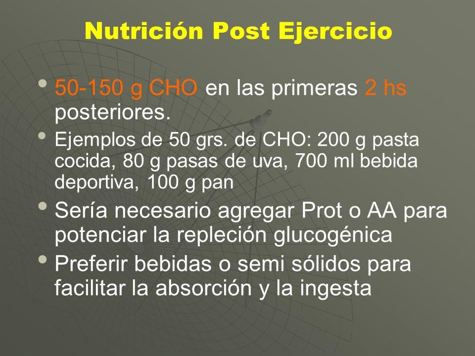 Nutrición Post Ejercicio 50-150 g CHO en las primeras 2 hs posteriores. Ejemplos de 50 grs. de CHO: 200 g pasta cocida, 80 g pasas de uva, 700 ml bebi