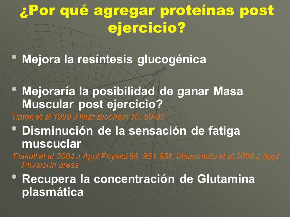 ¿Por qué agregar proteínas post ejercicio? Mejora la resíntesis glucogénica Mejoraría la posibilidad de ganar Masa Muscular post ejercicio? Tipton et