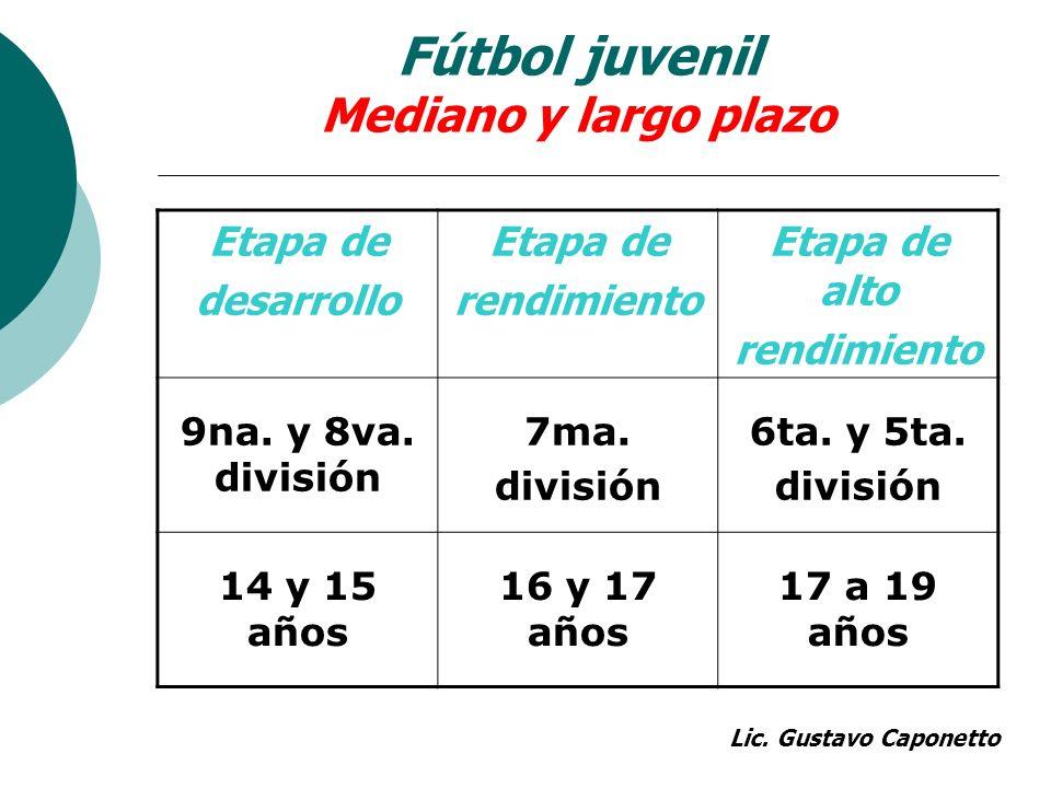 Fútbol juvenil Mediano y largo plazo Etapa de desarrollo Etapa de rendimiento Etapa de alto rendimiento 9na. y 8va. división 7ma. división 6ta. y 5ta.