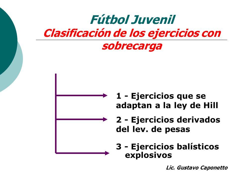 3 - Ejercicios balísticos explosivos Fútbol Juvenil Clasificación de los ejercicios con sobrecarga 2 - Ejercicios derivados del lev. de pesas 1 - Ejer