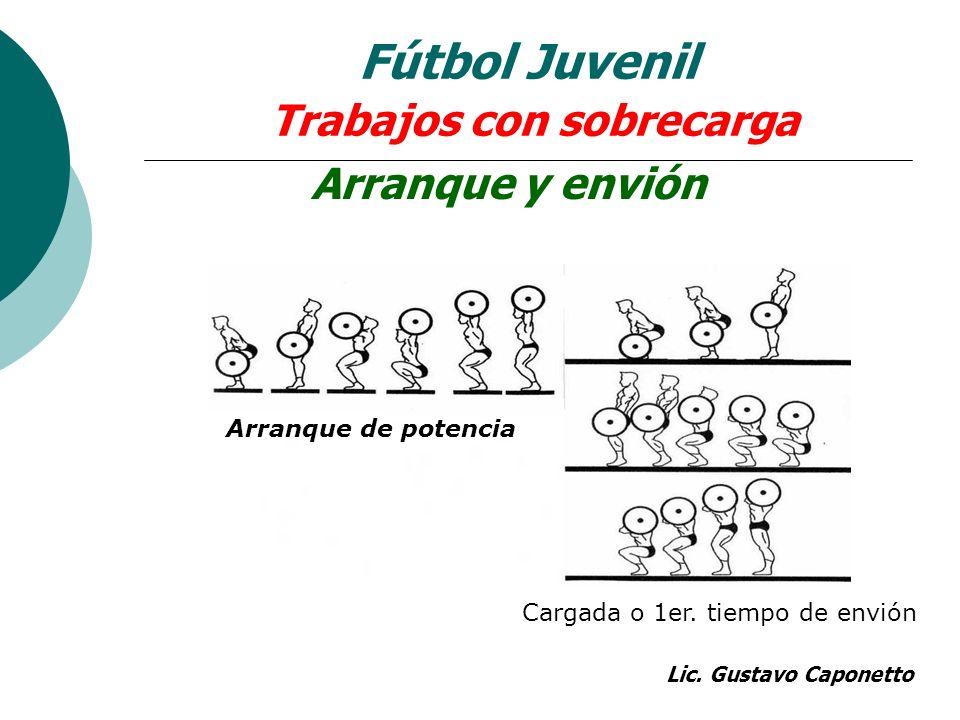 Arranque y envión Fútbol Juvenil Trabajos con sobrecarga Lic. Gustavo Caponetto Arranque de potencia Cargada o 1er. tiempo de envión