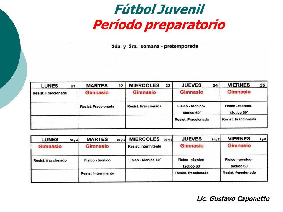 Lic. Gustavo Caponetto Fútbol Juvenil Período preparatorio
