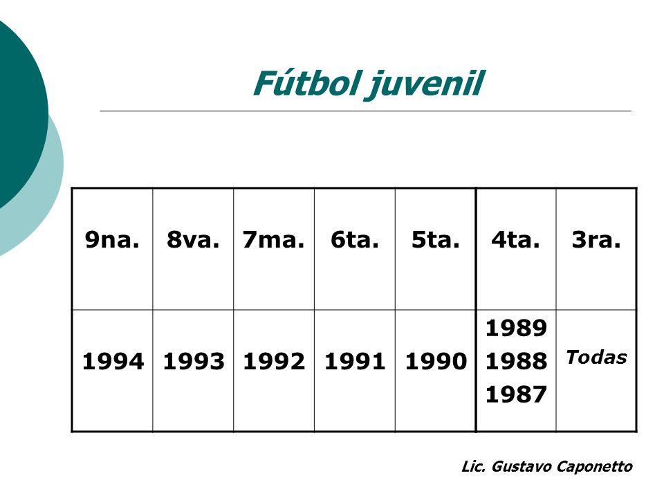 Fútbol juvenil 9na.8va.7ma.6ta.5ta. 19941993199219911990 4ta.3ra. 1989 1988 1987 Todas Lic. Gustavo Caponetto