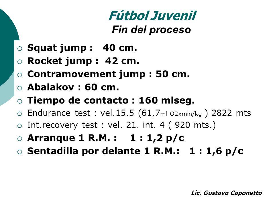 Fútbol Juvenil Fin del proceso Squat jump : 40 cm. Rocket jump : 42 cm. Contramovement jump : 50 cm. Abalakov : 60 cm. Tiempo de contacto : 160 mlseg.