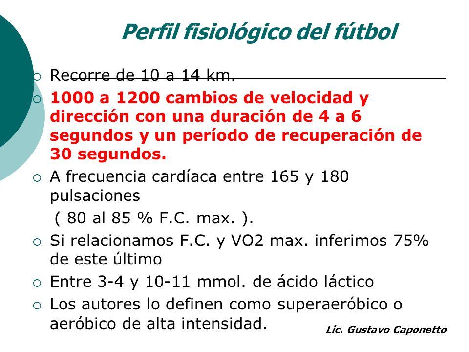 Perfil fisiológico del fútbol Recorre de 10 a 14 km. 1000 a 1200 cambios de velocidad y dirección con una duración de 4 a 6 segundos y un período de r