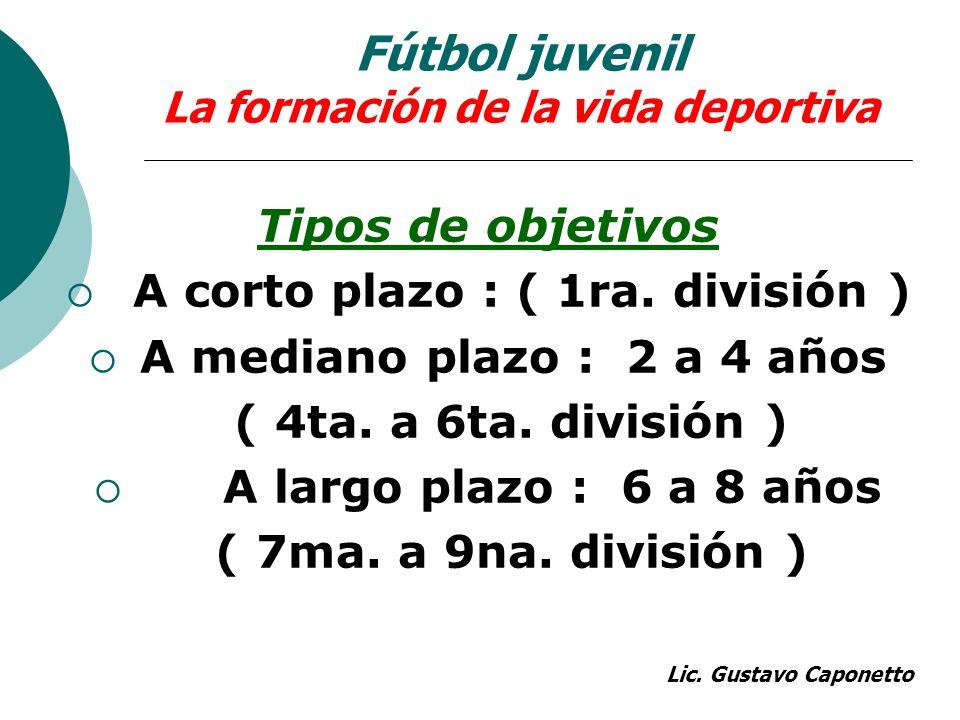 Fútbol juvenil La formación de la vida deportiva Tipos de objetivos A corto plazo : ( 1ra. división ) A mediano plazo : 2 a 4 años ( 4ta. a 6ta. divis
