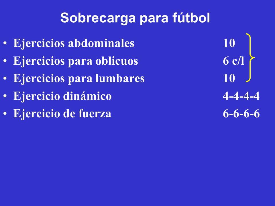 Sobrecarga para fútbol Ejercicios abdominales 10 Ejercicios para oblicuos 6 c/l Ejercicios para lumbares 10 Ejercicio dinámico4-4-4-4 Ejercicio de fue